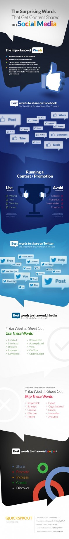 The Surprising Words That Get Content Shared On Social Media.