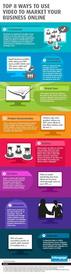 Top 8 Ways to Use #Video for #Business #infographic