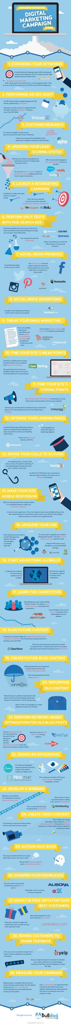 """Want your business to dominate digital marketing in 2016? Look no further. Check out the following infographic created by Gareth SEO Consultant and entitled, """"Dominate 2016 With This Done For You Digital Marketing Guide."""""""