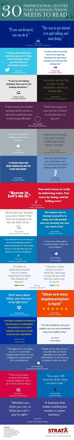 30 #Inspirational Quotes for #Entrepreneurs (#Infographic)  #quote