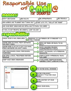 A Wonderful Visual on The Responsible Use of e-mail for Students ~ Educational Technology and Mobile Learning
