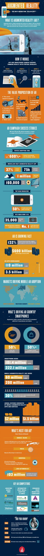 "Augmented Reality - The Next Marketing ""Killer App""?  #infographic #DigitalMarketing #Business #App"