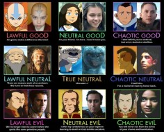Avatar the Last Airbender Characters | Avatar: The Last Airbender character alignment chart