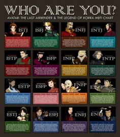 Avatar: The Last Airbender personality types (yay! at last i know who i am! I am the same as Zuko!)