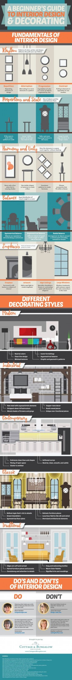 Awesome tips! The Beginner's Guide to Interior Design and Decorating!
