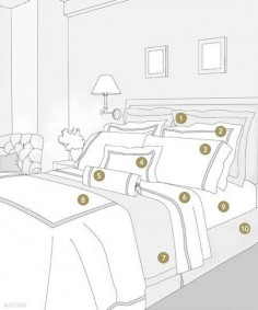 Bed Styling Diagram | These Diagrams Are Everything You Need To Decorate Your Home