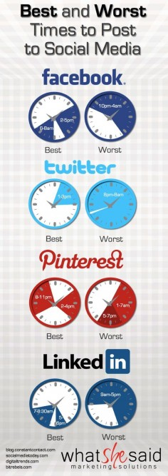 Best and Worst Times  #Social Media Marketing, Social Media #Marketing. #Time to post