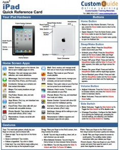 Educational Technology and Mobile Learning: A Great iPad Manual for Every Teacher