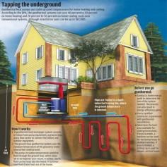 Geothermal energy!