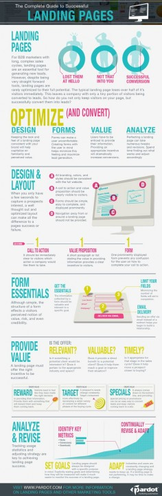 How To Make A Great Landing Page For Your Business Website For more Social Media marketing resources visit #SMM #socialmediamarketing #marketing #business #startup