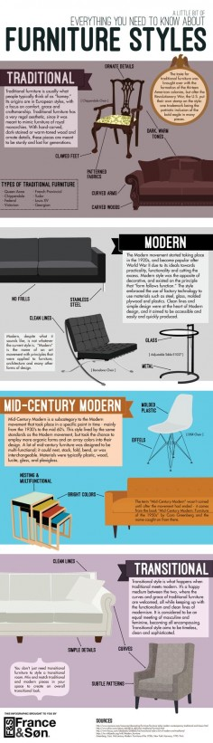 Infographic - (A little bit of) Everything You Need to Know About Furniture Styles - learn about how to differentiate between traditional, modern, mid-century modern and transitional furniture pieces.
