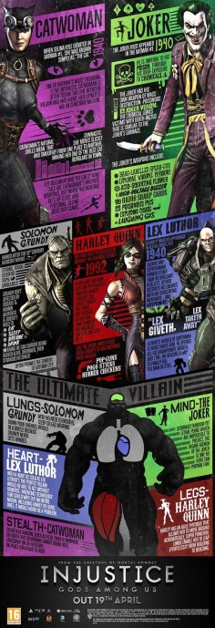 Injustice: Gods Among Us - Get to Know the Villains