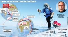 Notre globe, l'explorateur Mike Horn l'a déjà conquis à l'horizontale il y a seize ans lors d'un tour du monde en suivant la ligne de l'é
