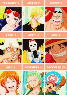 One Piece Birthdays, luffy is in the same month as me!!! :) ♥
