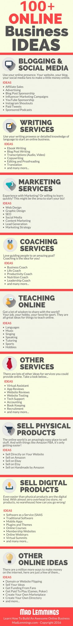 Over 100 Internet Business ideas to help you start making money online or just find new ways to.