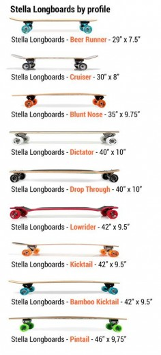 Select the right longboard for you. Stella Longboards lineup by length and profile. Longboards / skateboards by Stella Longboards.