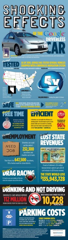 Shocking Effects Of The Google Driverless Car[INFOGRAPHIC]