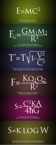 Simple explanations for complex equations