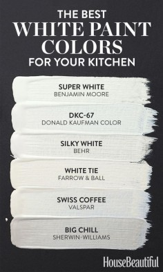 The Best Shades of White