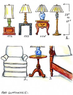 There is a similarity between the height of a floor lamp, and an end table with a lamp on it. Floor lamps, measured from bottom of base, to top of finial, if they have one, are usually 58 to 64 inc…