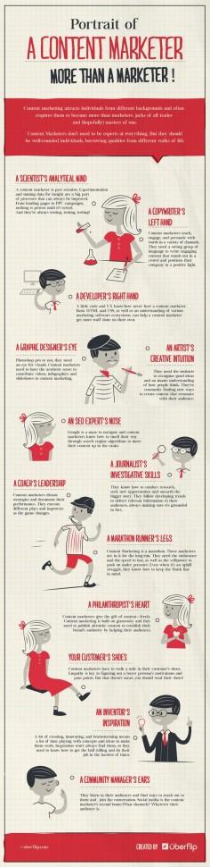Unique Infographic Design, Portrait Of A Content Marketer via @Juan Pablo Ardila Gardeazabal #Infographic #Design