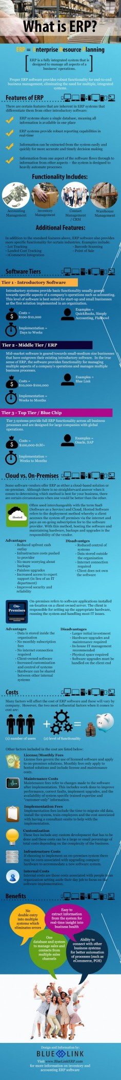 What is ERP? Check out this infographic to learn more.