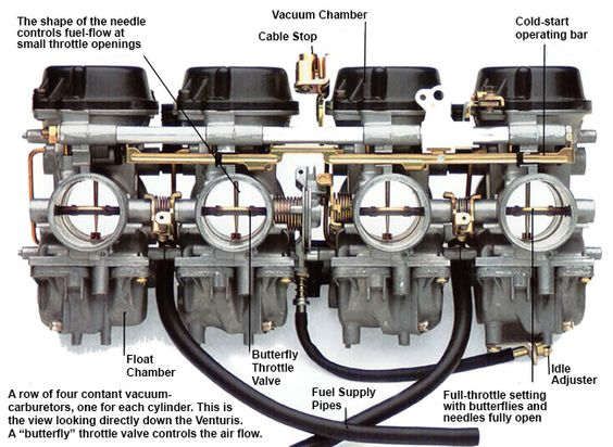 How To Clean Out Or Rebuild Your Motorcycle U0026 39 S Carburetor