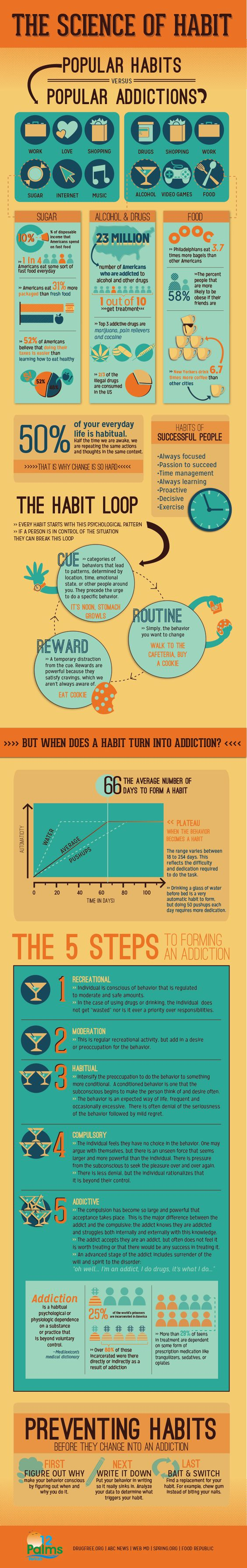what is an addiction and how and why do people become addicted What is addiction why do people get addicted to games numerous research studies have shown that for highly engaged and addictive video game players, a sense of purpose or meaning is a significant part of what creates a desire to continue playing.