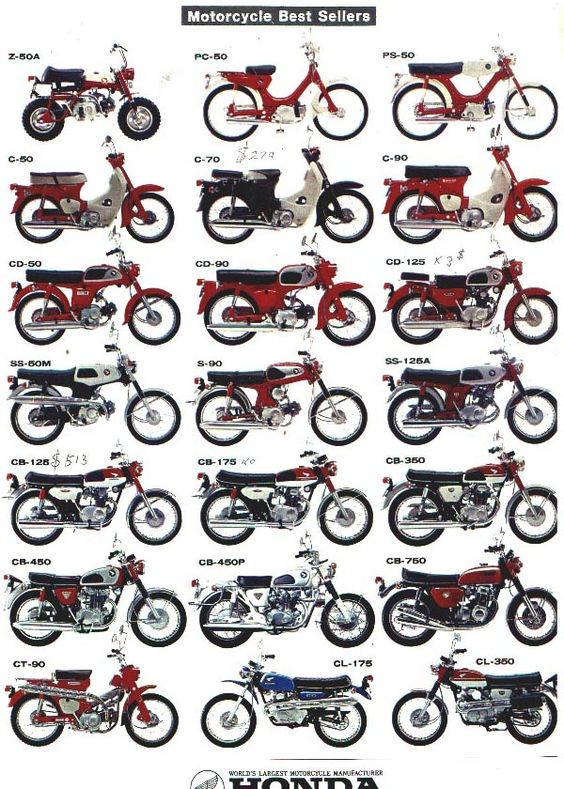 motorcycle and honda essay Honda atlas motors essay operation management – honda atlas motors honda motorcycles are the largest selling motorcycles in the country with matchless.