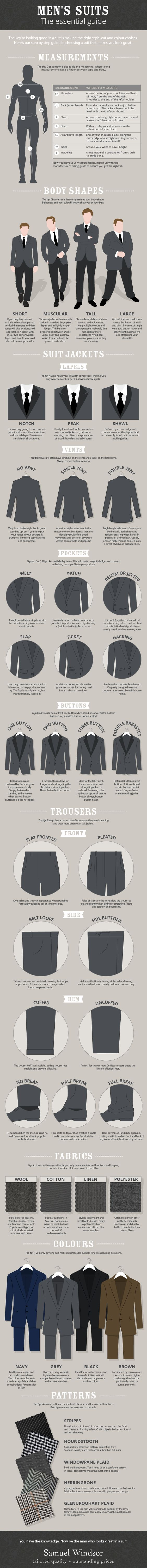 Buying a new suit? Confused by all the different choices? Read out the essential infographic guide from Samuel Windsor to ensure you make the right decisions. If you're not sure whether you want a full break or half break, or whether you should choose a flaps or welts for your pockets, this guide will help.