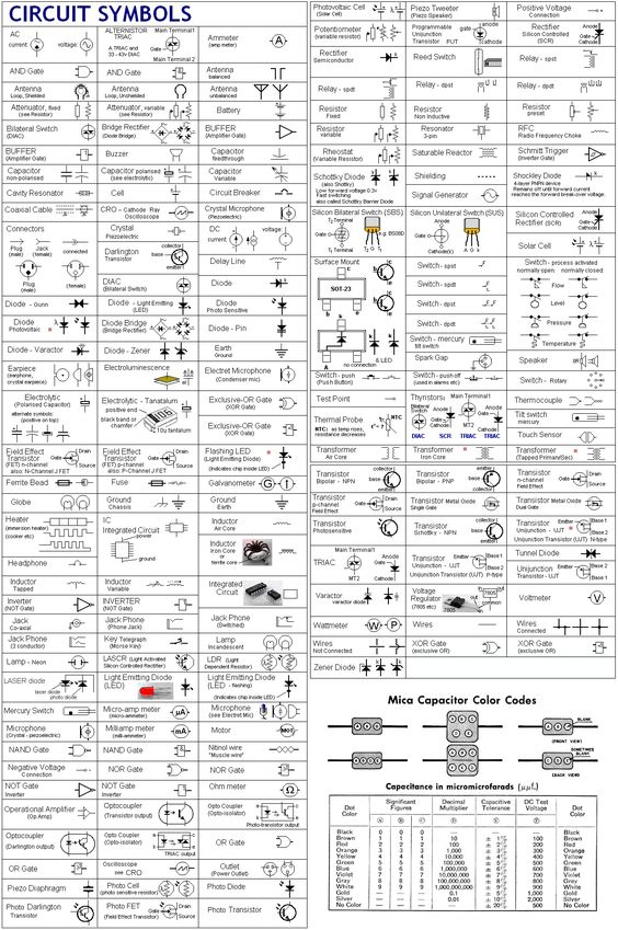 schematic symbols chart electric circuit symbols a electrical wiring diagram symbols and meanings #1