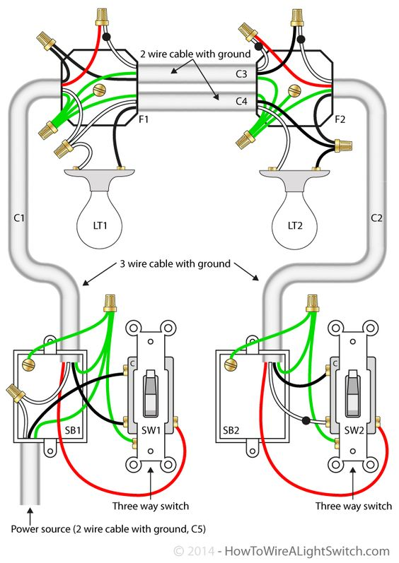 different from one switch lights wiring diagram two wires lights wiring diagram two rooms two lights between 3 way switches with the power feed via ...