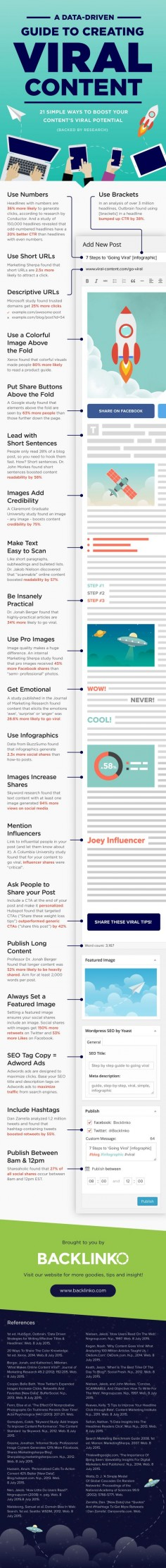 Dreaming of viral content? Stuff that takes off and is seen by millions? Increase your chances of going viral with the 21 tips on this infographic!