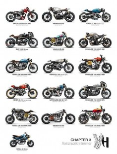 Vintage Honda Motorcycles Classified likewise De Descarga Blancanieves Y Los Siete Enanitos Fondos De Pantalla besides Indian Motorcycle Wiring Schematics furthermore Triumph Bonneville Fuel Filter further Yamaha Sr500 Customized By Bunker Custom Motorcycles Of Istanbul. on triumph cafe racer motorcycles