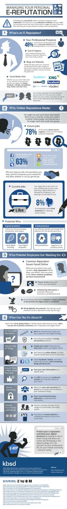 Protecting Your Online Rep: 4 things you NTK (infographic)
