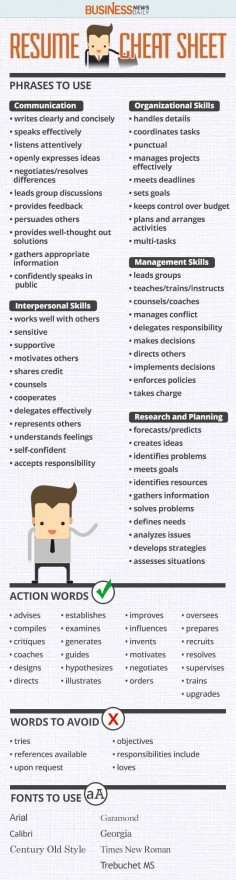 Resume Cheat Sheet