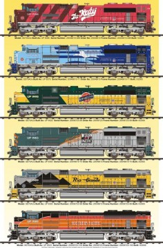 Union Pacific Locomotives Railroad Poster