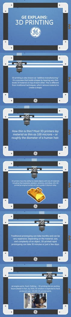 3d printed nails 3d printing process