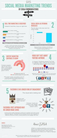 5 #SocialMedia Marketing Trends for 2015 [INFOGRAPHIC]