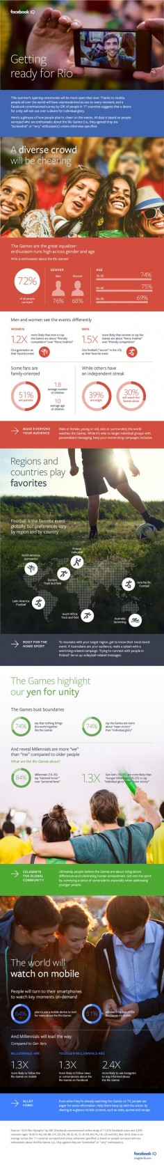 Facebook_IQ_Rio_Games_Infographic